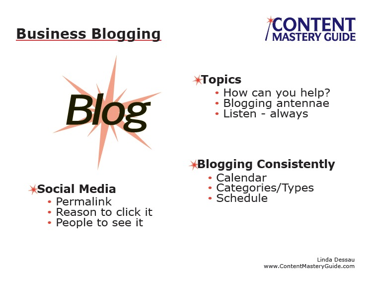 Mindmap of business blogging topics